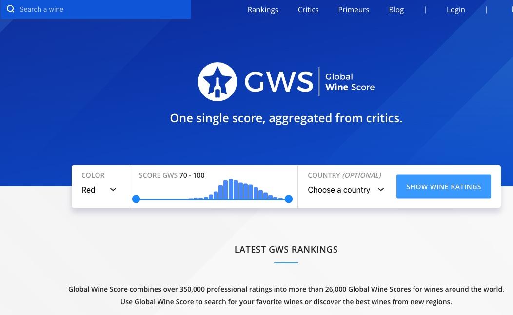 global wine score